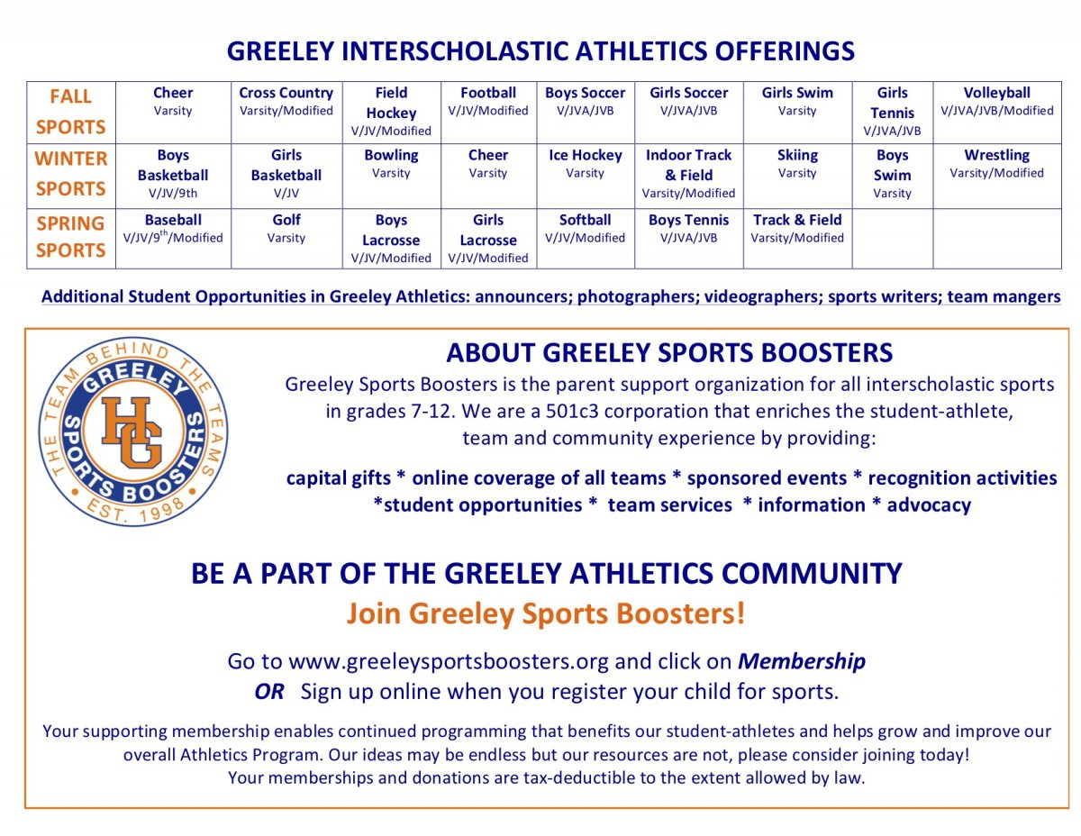 Quick guide to greeley athletics